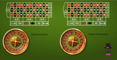Disposición de la ruleta